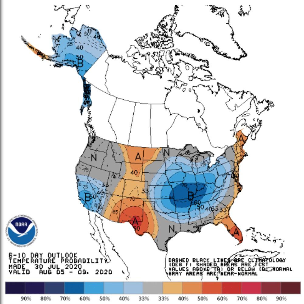 CPC outlooks